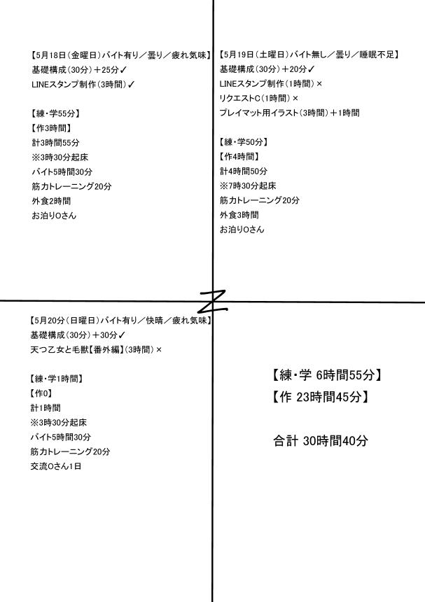 f:id:kabotyanokakasi:20180520210103j:plain