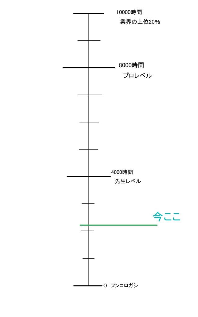 f:id:kabotyanokakasi:20180530193106j:plain