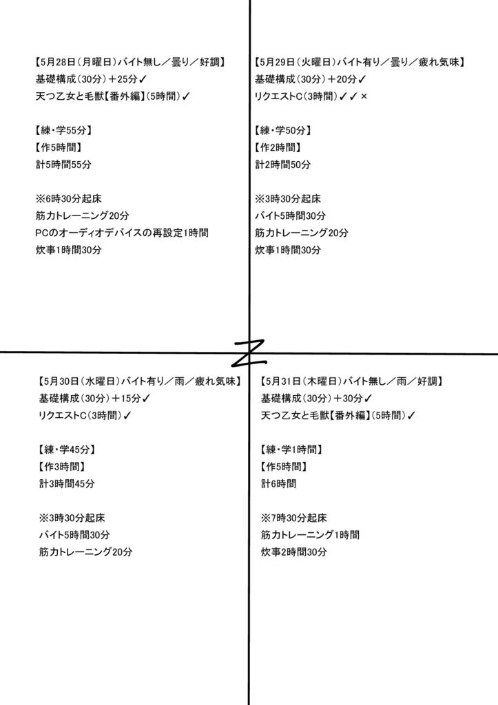 f:id:kabotyanokakasi:20180603195620j:plain