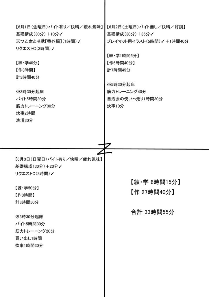 f:id:kabotyanokakasi:20180603195636j:plain