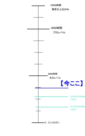 f:id:kabotyanokakasi:20181125192628j:plain