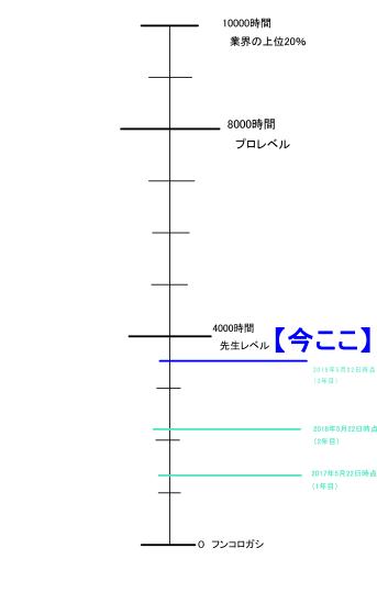 f:id:kabotyanokakasi:20190805215937j:plain