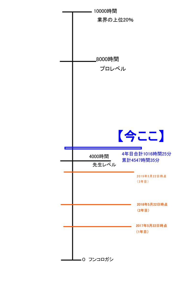 f:id:kabotyanokakasi:20200604095105j:plain