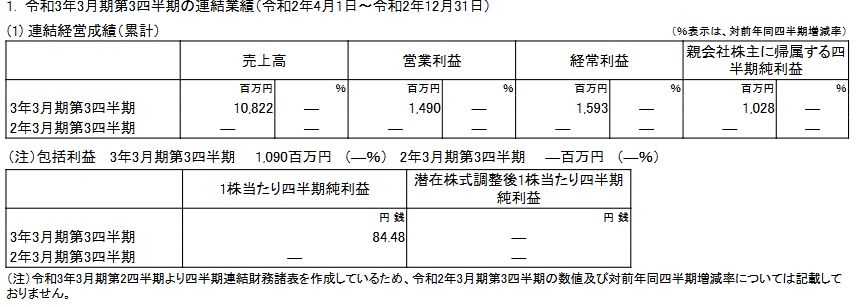 f:id:kabu-baystan98:20210203220746p:plain