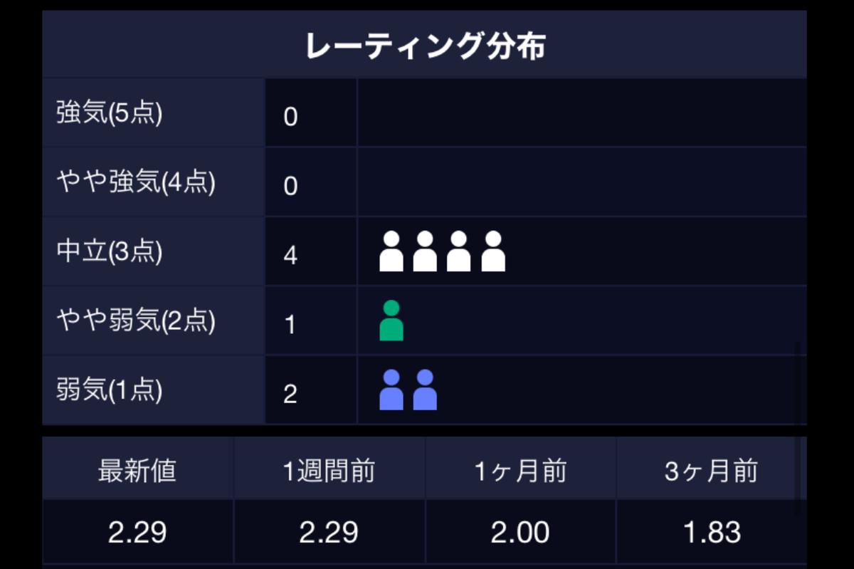 f:id:kabu-kyoushitu:20210301233813j:plain