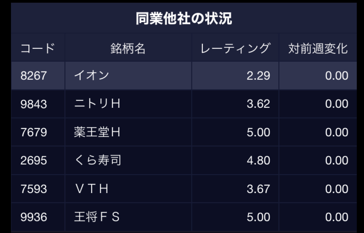 f:id:kabu-kyoushitu:20210301233829j:plain