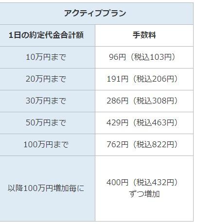 f:id:kabu-memo:20170722000455j:plain