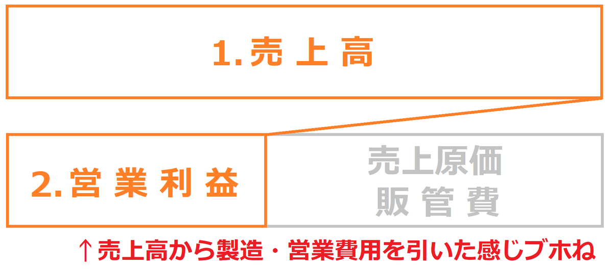 f:id:kabu_ohimesama:20200516012546p:plain