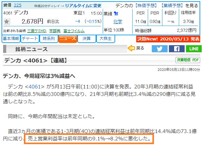 f:id:kabu_ohimesama:20200516014640p:plain