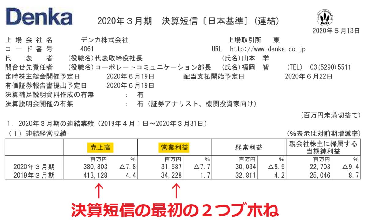 f:id:kabu_ohimesama:20200516023413p:plain