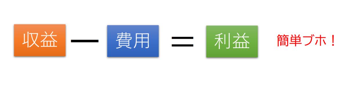 f:id:kabu_ohimesama:20200517200638p:plain