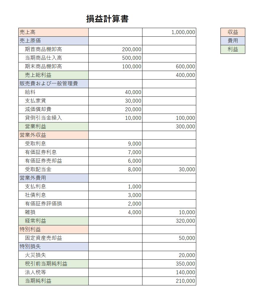 f:id:kabu_ohimesama:20200517200749p:plain