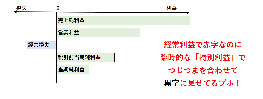 f:id:kabu_ohimesama:20200517202456p:plain