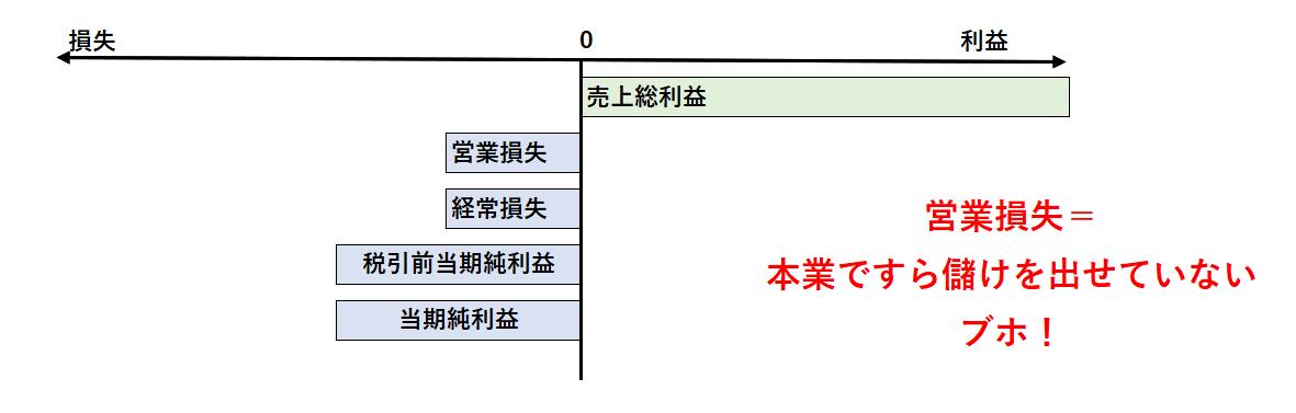 f:id:kabu_ohimesama:20200517202538p:plain