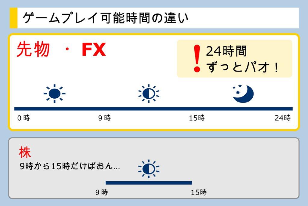 f:id:kabu_ohimesama:20200519145759j:plain