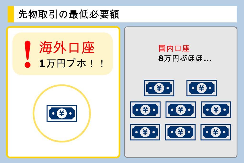 f:id:kabu_ohimesama:20200519145806j:plain