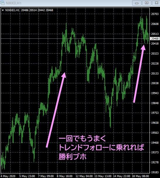 f:id:kabu_ohimesama:20200519191215j:plain