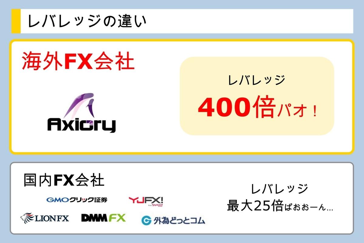 f:id:kabu_ohimesama:20200519222348j:plain