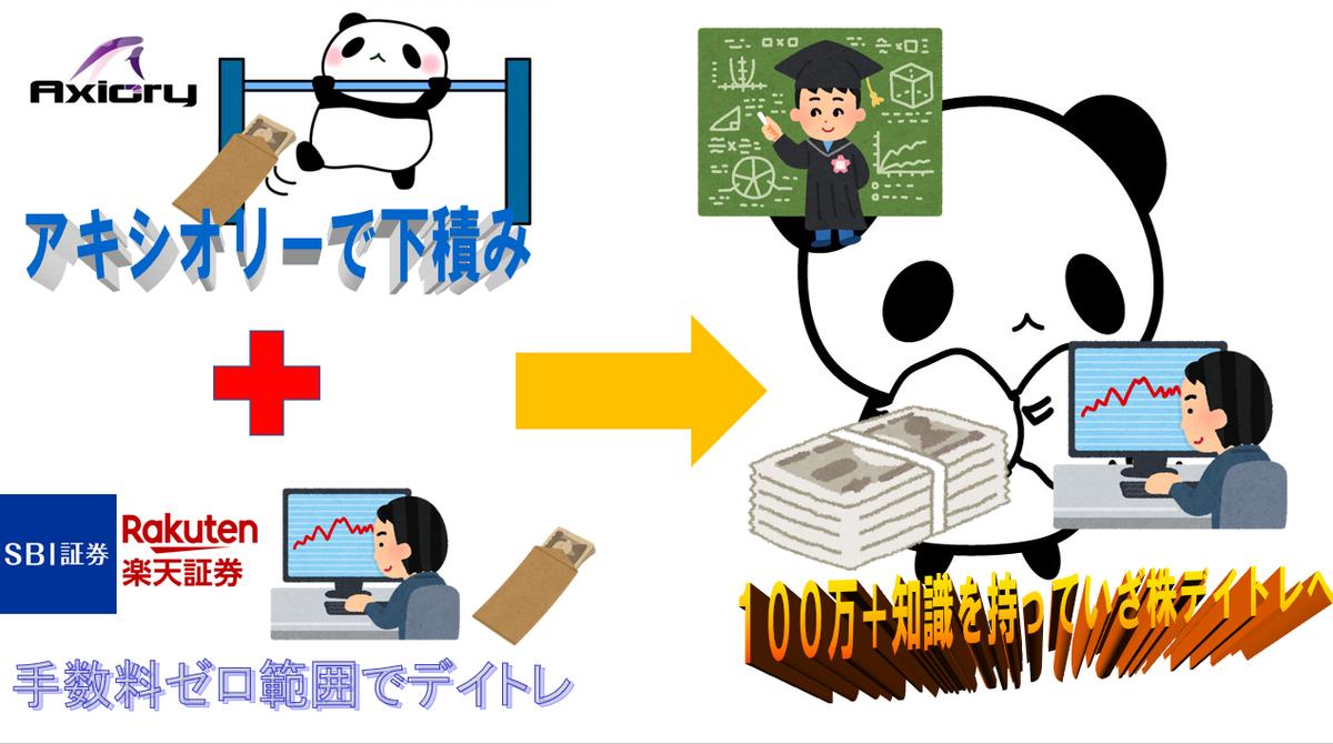 f:id:kabu_ohimesama:20200521065337p:plain