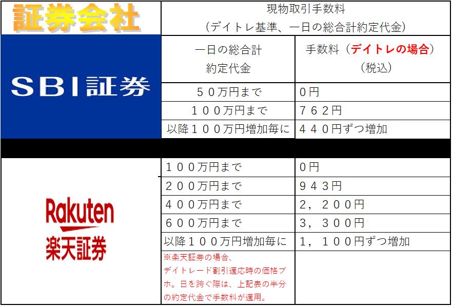 f:id:kabu_ohimesama:20200523103152p:plain