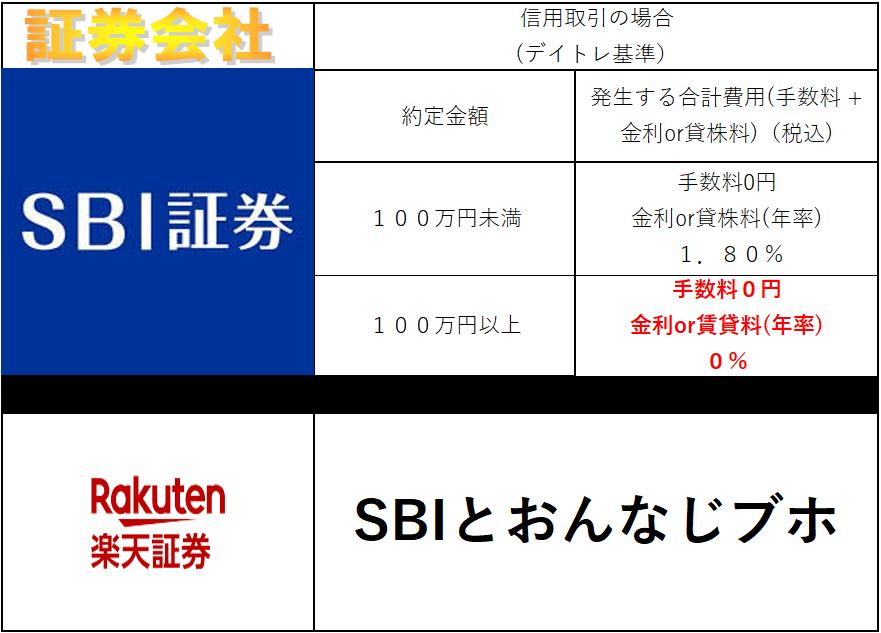 f:id:kabu_ohimesama:20200523105422p:plain