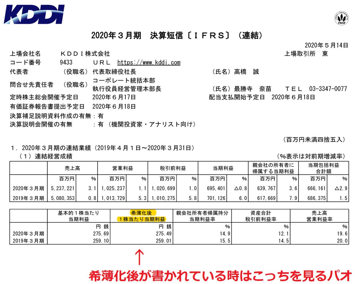 f:id:kabu_ohimesama:20200525023247p:plain