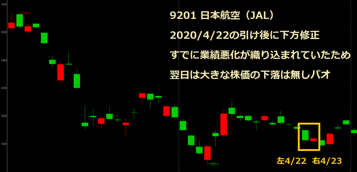 f:id:kabu_ohimesama:20200525034102p:plain
