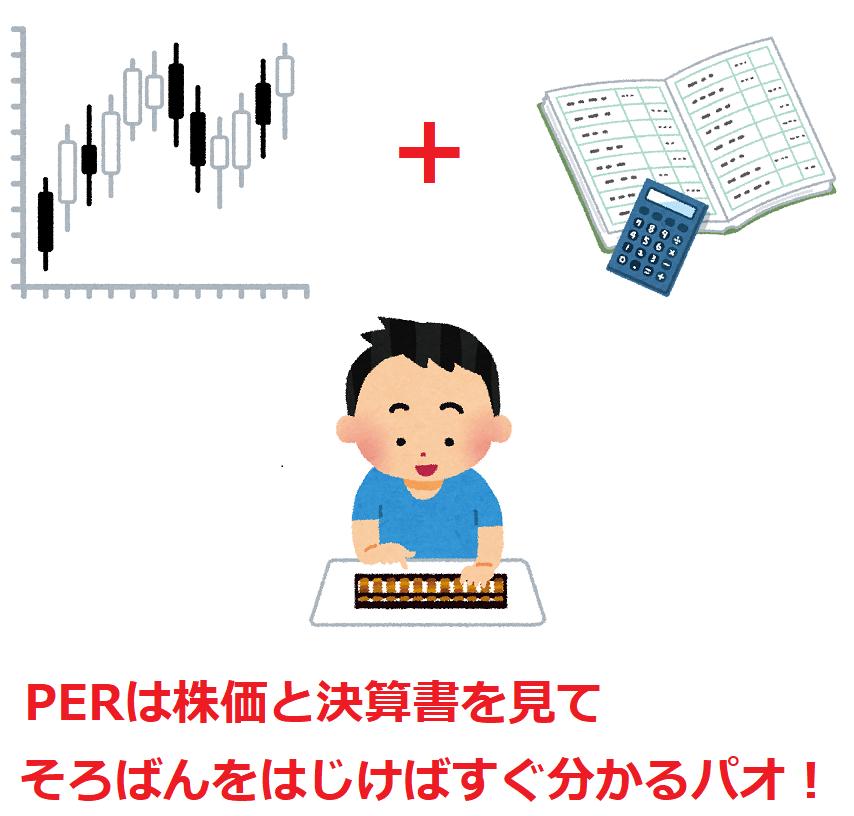 f:id:kabu_ohimesama:20200525034348p:plain