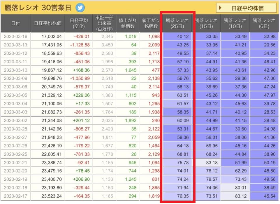 f:id:kabu_ohimesama:20200528014027p:plain