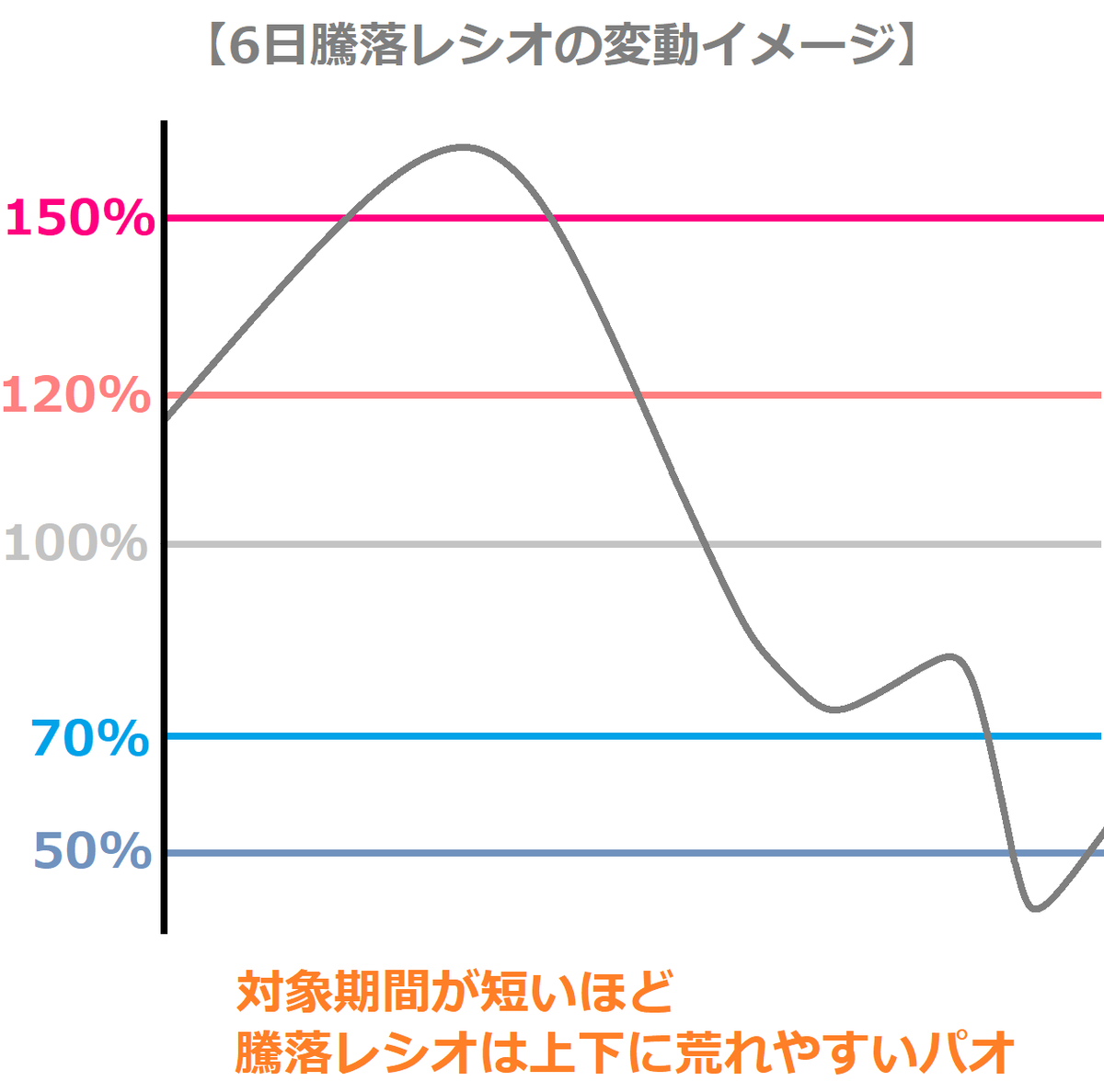 f:id:kabu_ohimesama:20200528022512p:plain