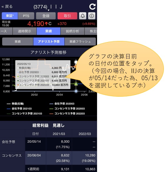 f:id:kabu_ohimesama:20200605001926j:plain