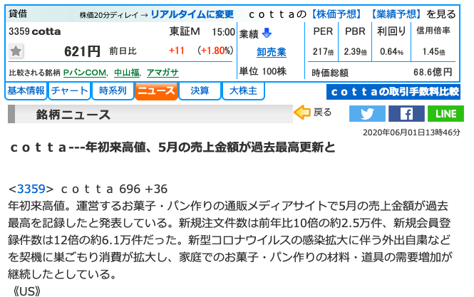 f:id:kabu_ohimesama:20200614130857p:plain
