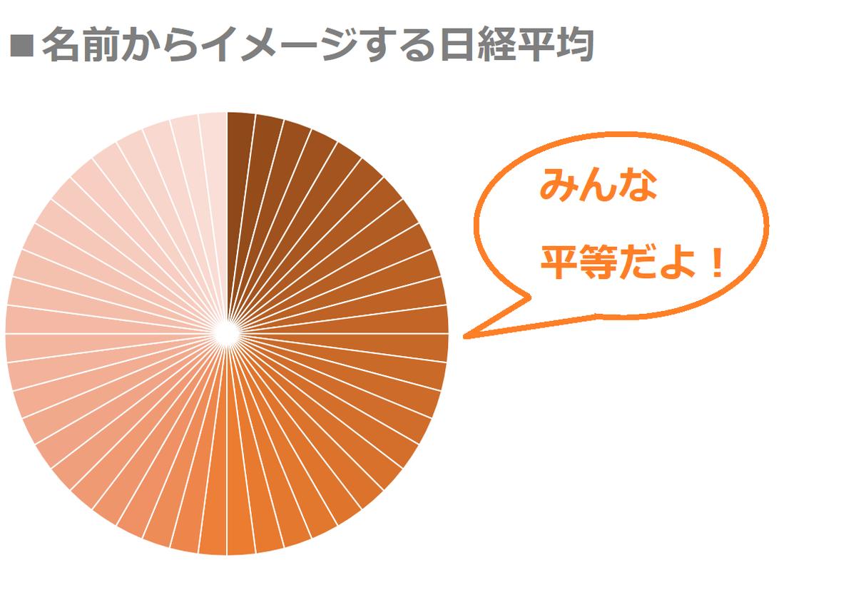 f:id:kabu_ohimesama:20200625154337p:plain