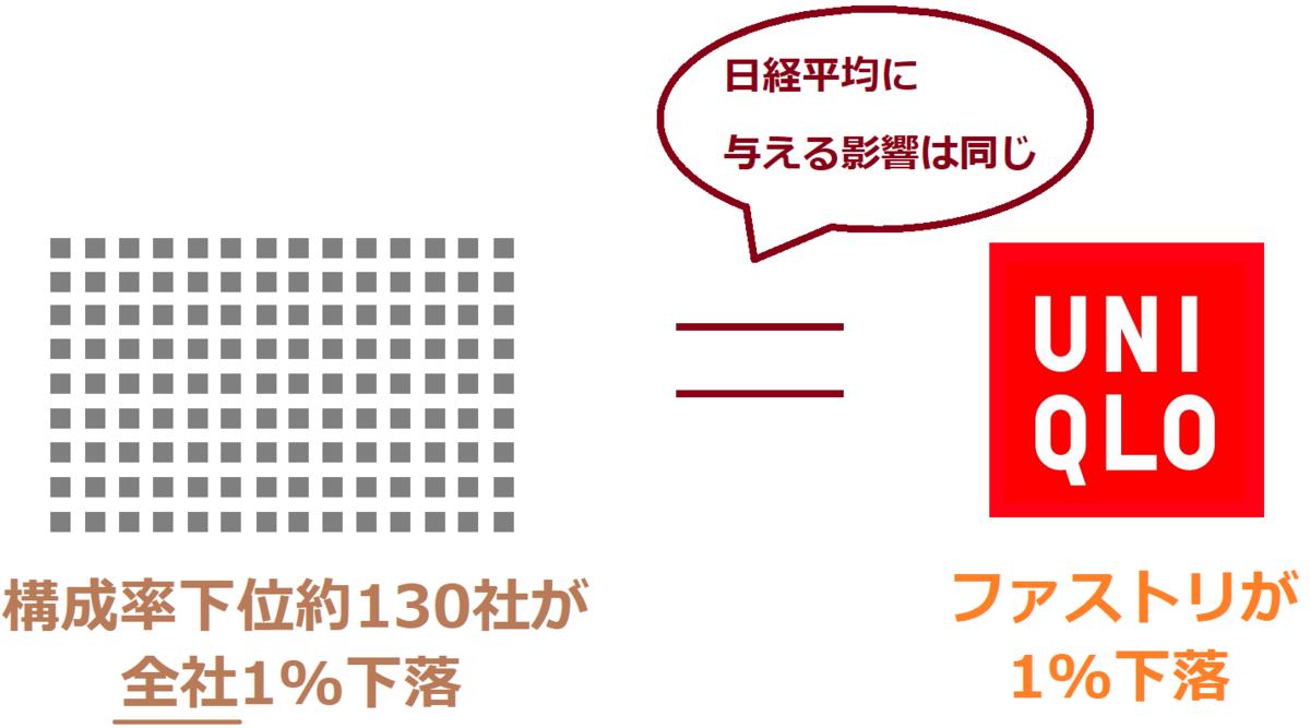 f:id:kabu_ohimesama:20200625163001p:plain