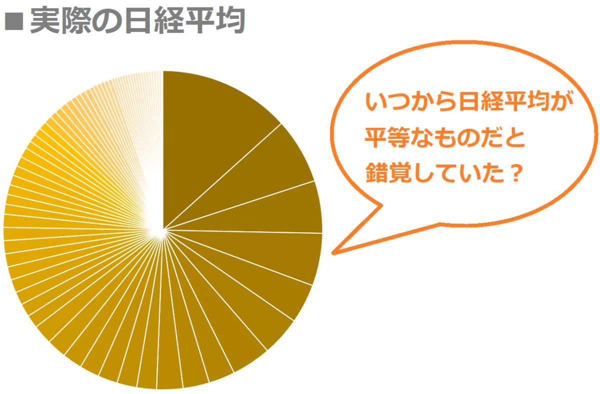 f:id:kabu_ohimesama:20200626024403p:plain