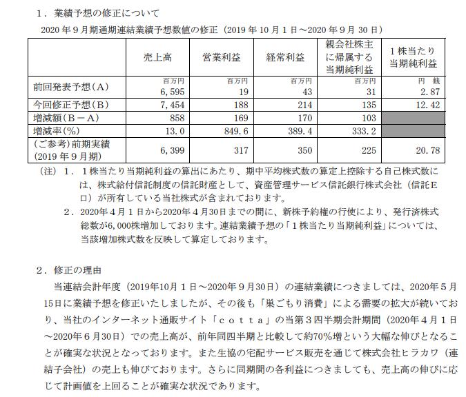 f:id:kabu_ohimesama:20200627130616p:plain