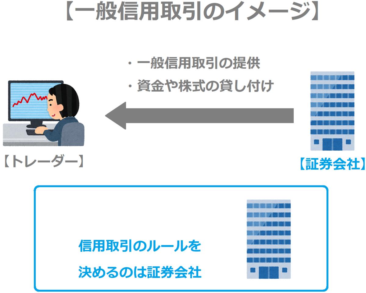 f:id:kabu_ohimesama:20200703031216p:plain