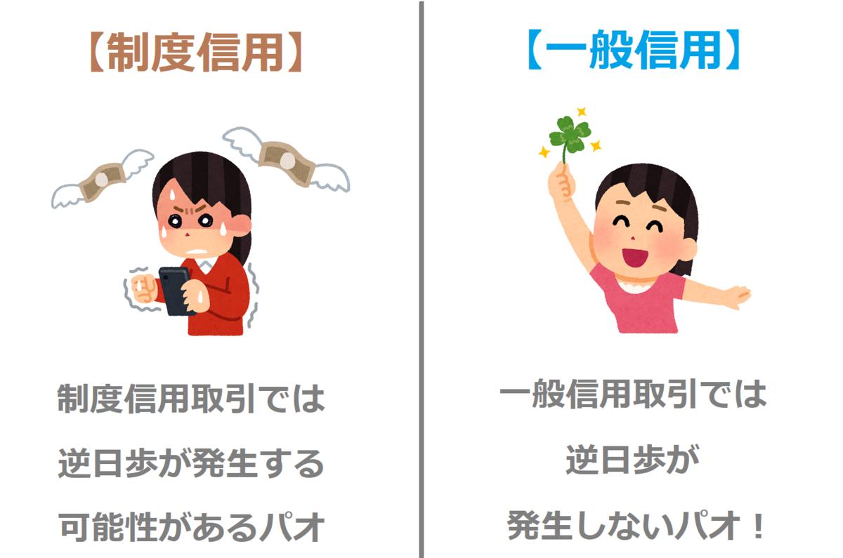 f:id:kabu_ohimesama:20200703040950p:plain