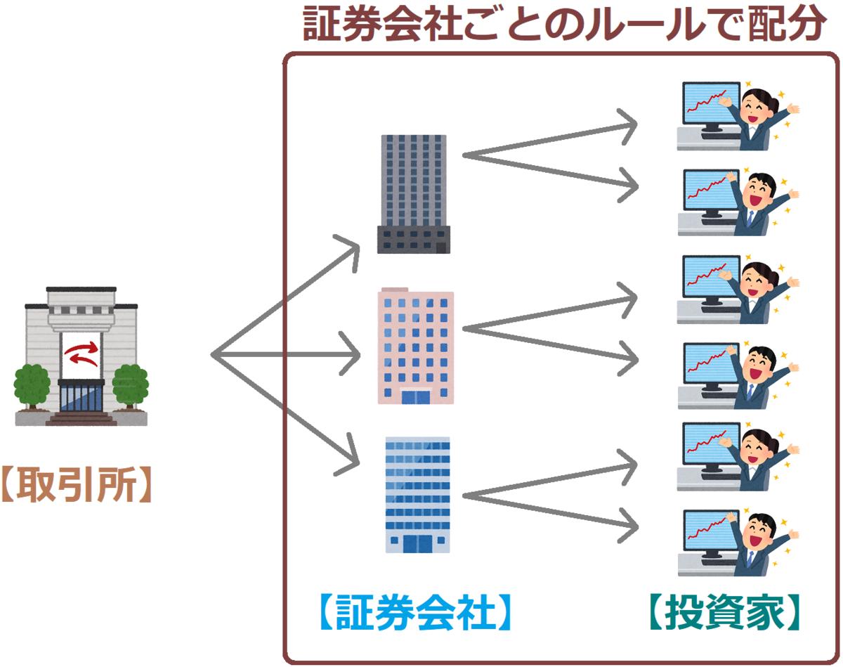 f:id:kabu_ohimesama:20200707012238p:plain