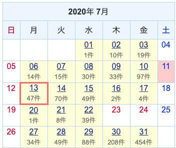 f:id:kabu_ohimesama:20200711165136p:plain