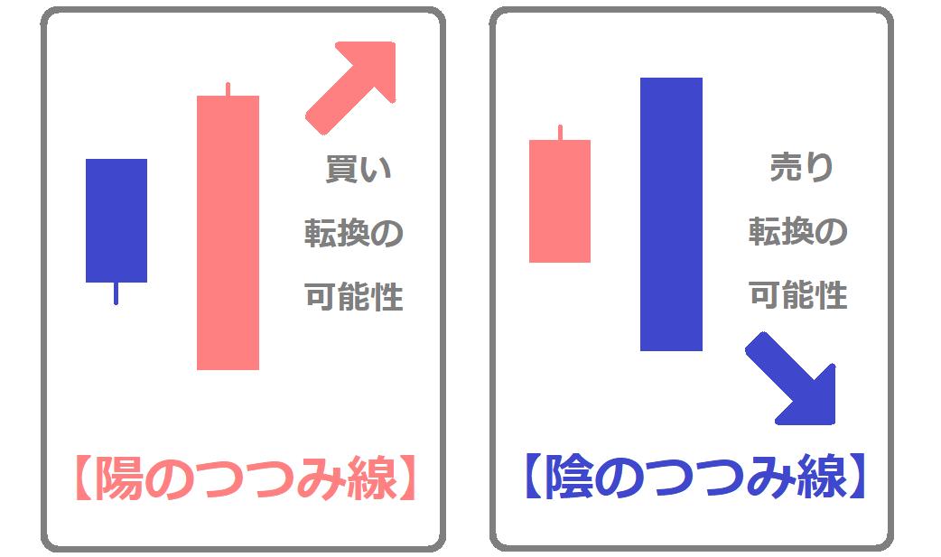 f:id:kabu_ohimesama:20200715005933p:plain