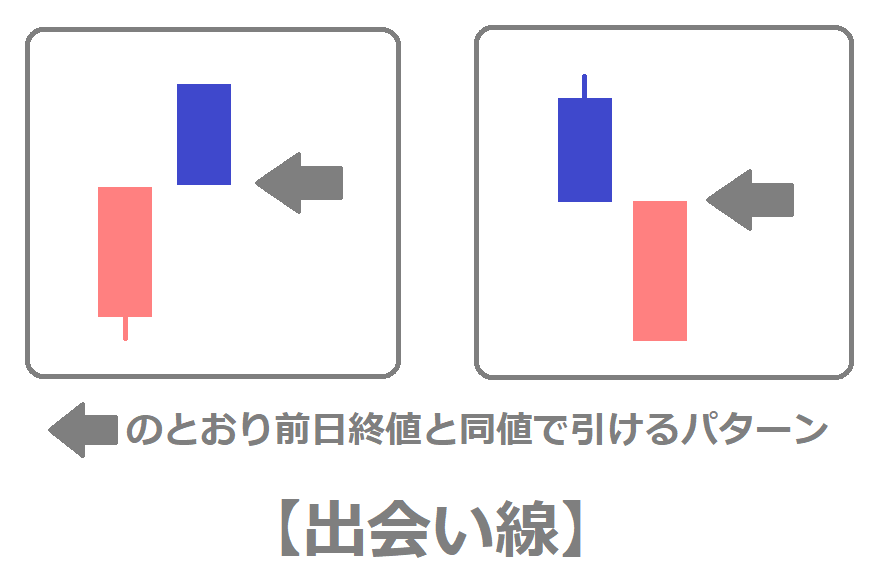 f:id:kabu_ohimesama:20200720165933p:plain