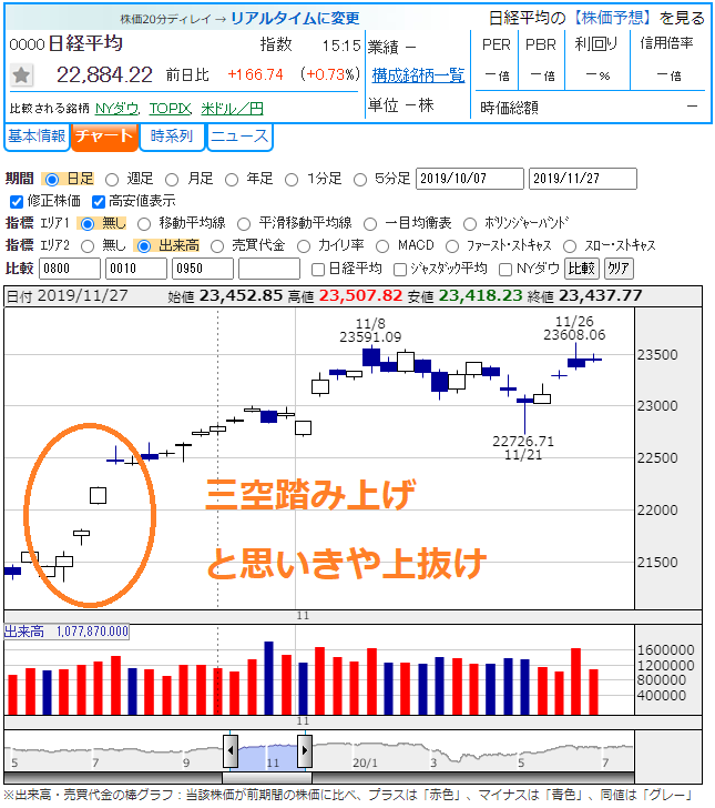 f:id:kabu_ohimesama:20200721154731p:plain