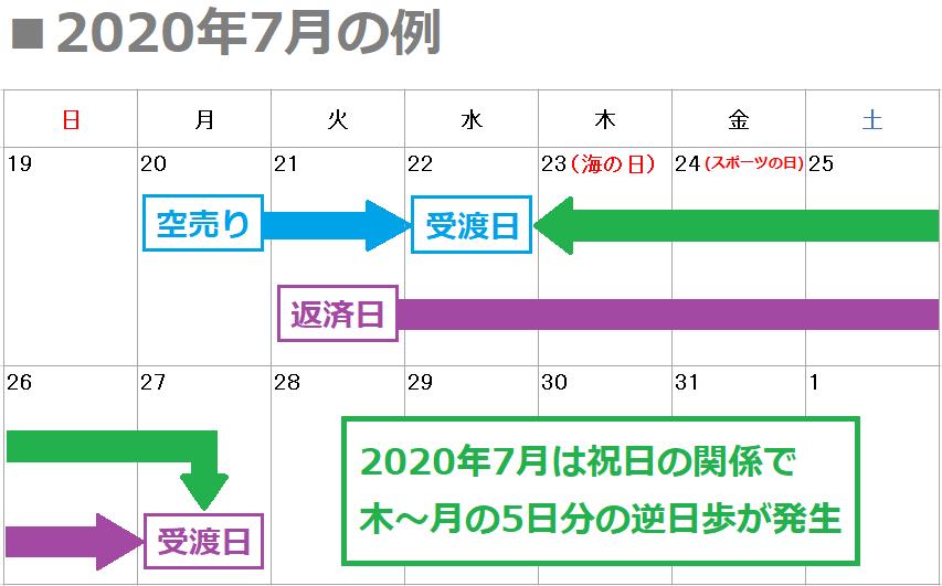 f:id:kabu_ohimesama:20200724000413p:plain