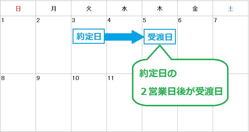 f:id:kabu_ohimesama:20200724000642p:plain