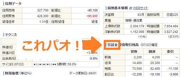 f:id:kabu_ohimesama:20200727134927p:plain