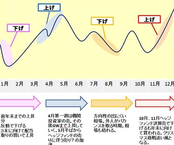 f:id:kabu_ohimesama:20200801165617p:plain