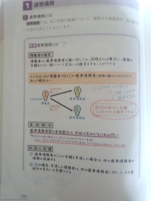 みんなが欲しかった宅建士の教科書の記載内容と図表