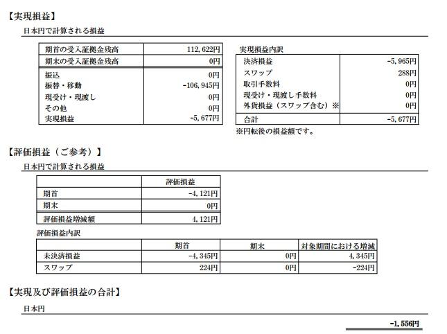 2017年6月の短期トレードの期間損益報告書