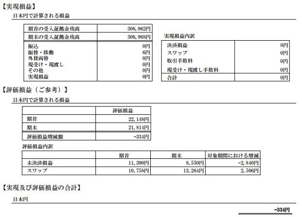 2017年9月の期間損益報告書